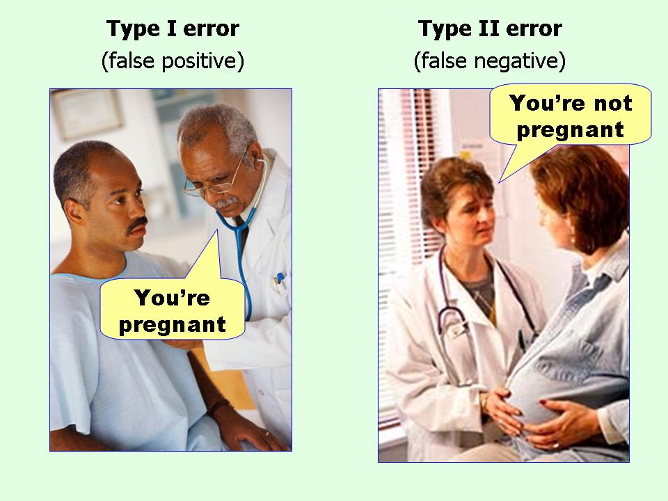 Type I and II error